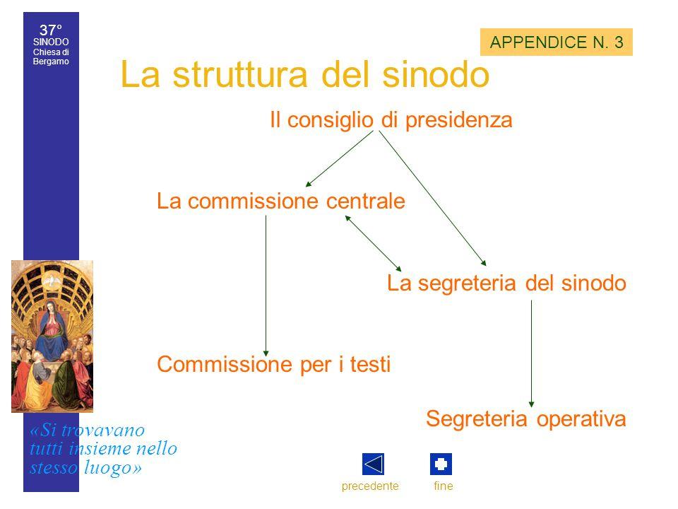 La struttura del sinodo
