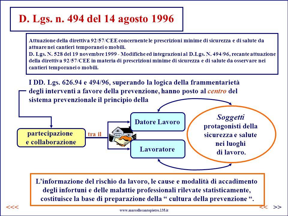 D. Lgs. n. 494 del 14 agosto 1996 Soggetti