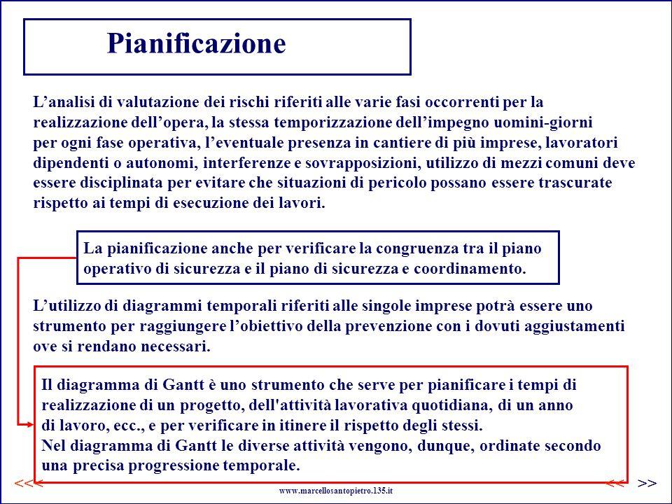 Pianificazione L'analisi di valutazione dei rischi riferiti alle varie fasi occorrenti per la.