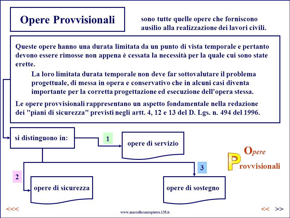 Opere Provvisionali Opere rovvisionali