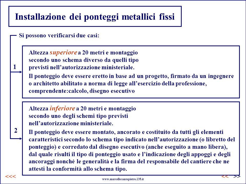 Installazione dei ponteggi metallici fissi