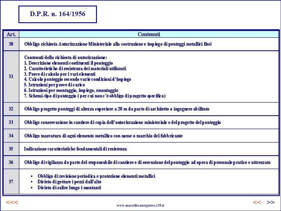 D.P.R. n. 164/1956 <<< << >>