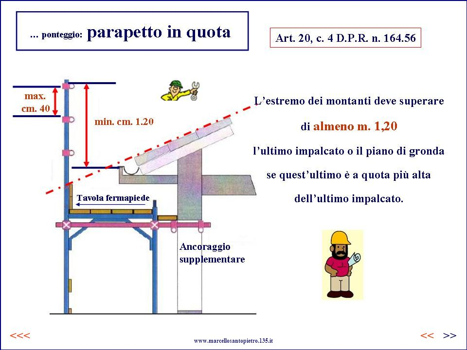 … ponteggio: parapetto in quota
