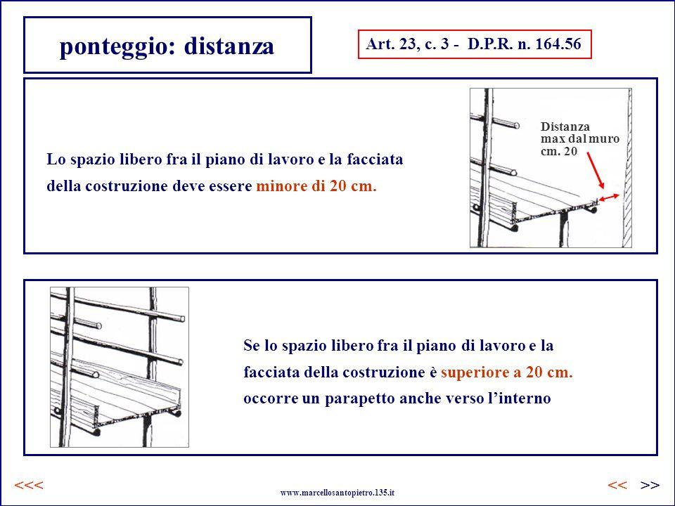 ponteggio: distanza Art. 23, c. 3 - D.P.R. n. 164.56