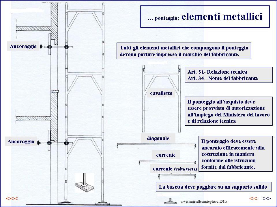 … ponteggio: elementi metallici
