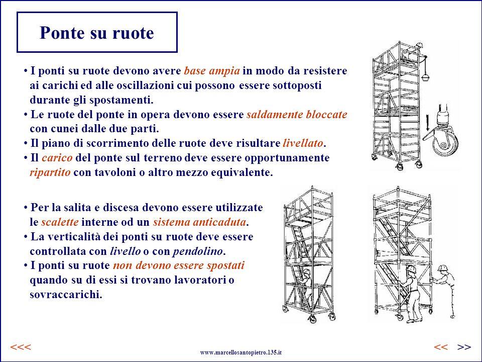 Ponte su ruote I ponti su ruote devono avere base ampia in modo da resistere. ai carichi ed alle oscillazioni cui possono essere sottoposti.