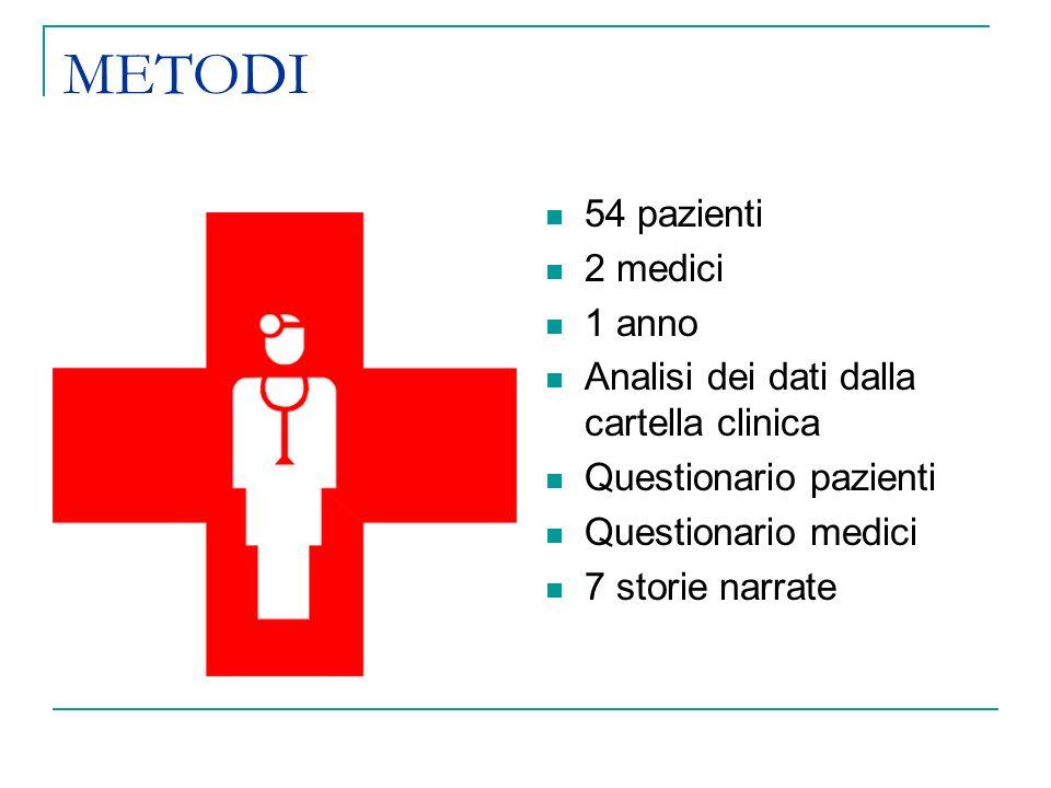 METODI 54 pazienti 2 medici 1 anno