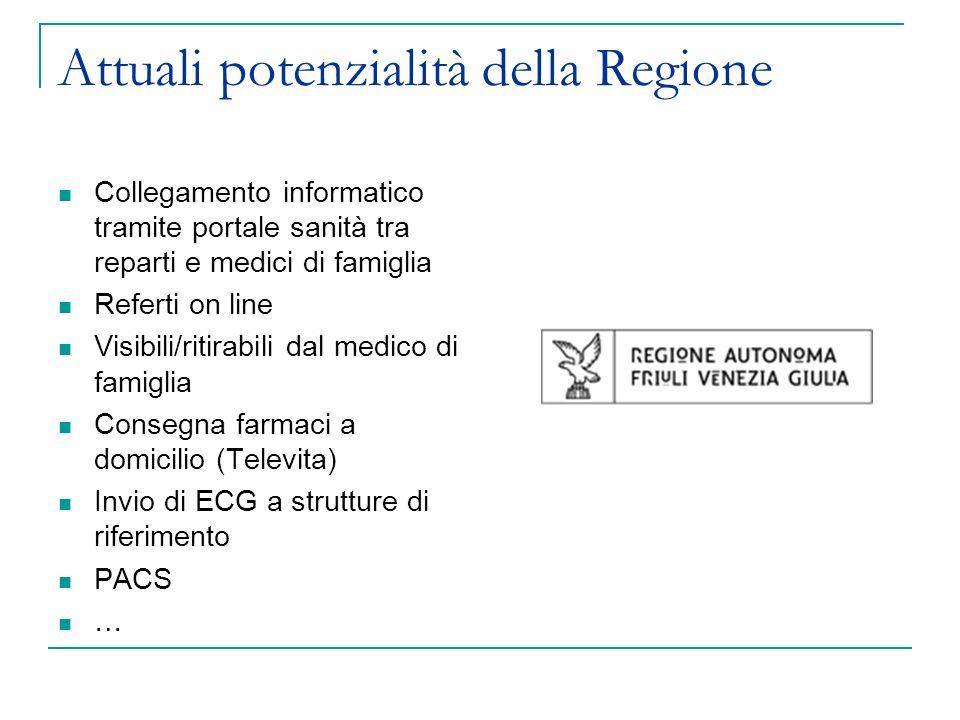 Attuali potenzialità della Regione