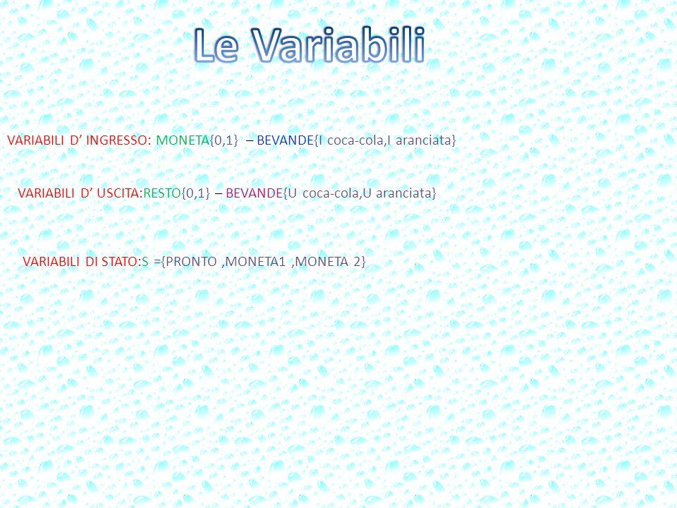 Le Variabili VARIABILI D' INGRESSO: MONETA{0,1} – BEVANDE{I coca-cola,I aranciata}