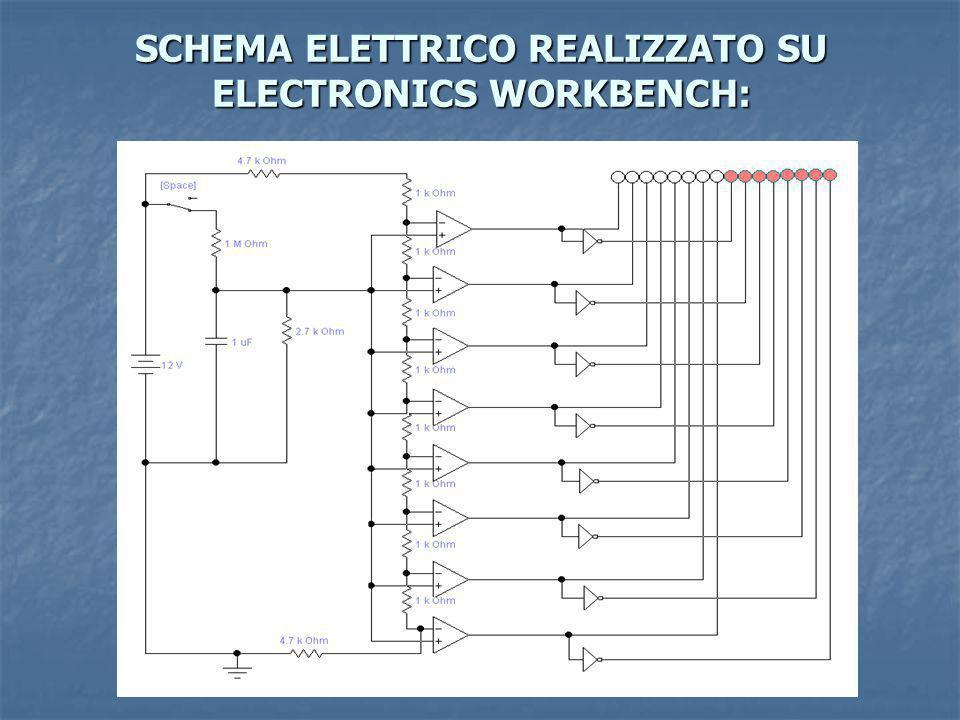 SCHEMA ELETTRICO REALIZZATO SU ELECTRONICS WORKBENCH: