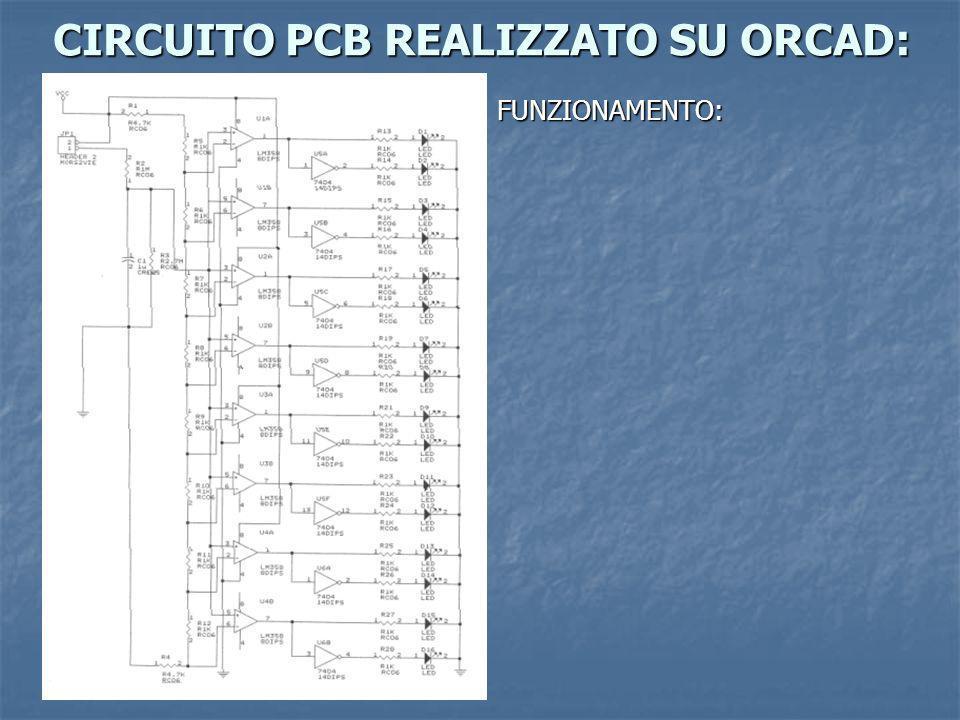 CIRCUITO PCB REALIZZATO SU ORCAD: