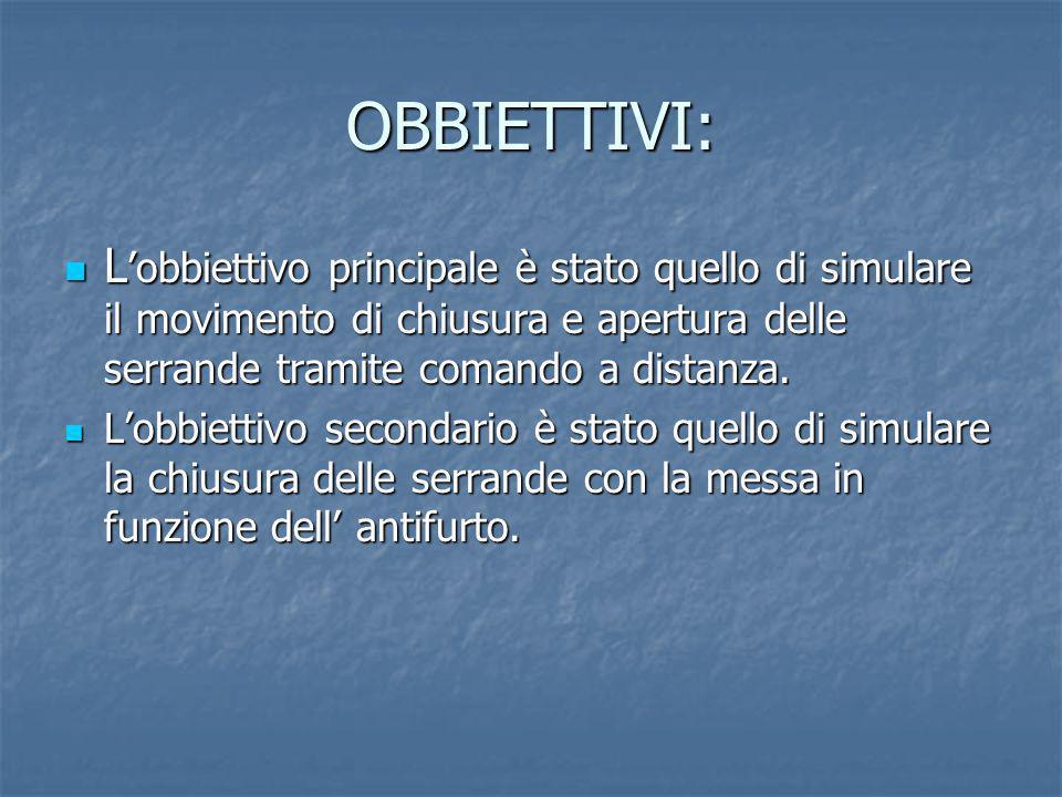 OBBIETTIVI: L'obbiettivo principale è stato quello di simulare il movimento di chiusura e apertura delle serrande tramite comando a distanza.