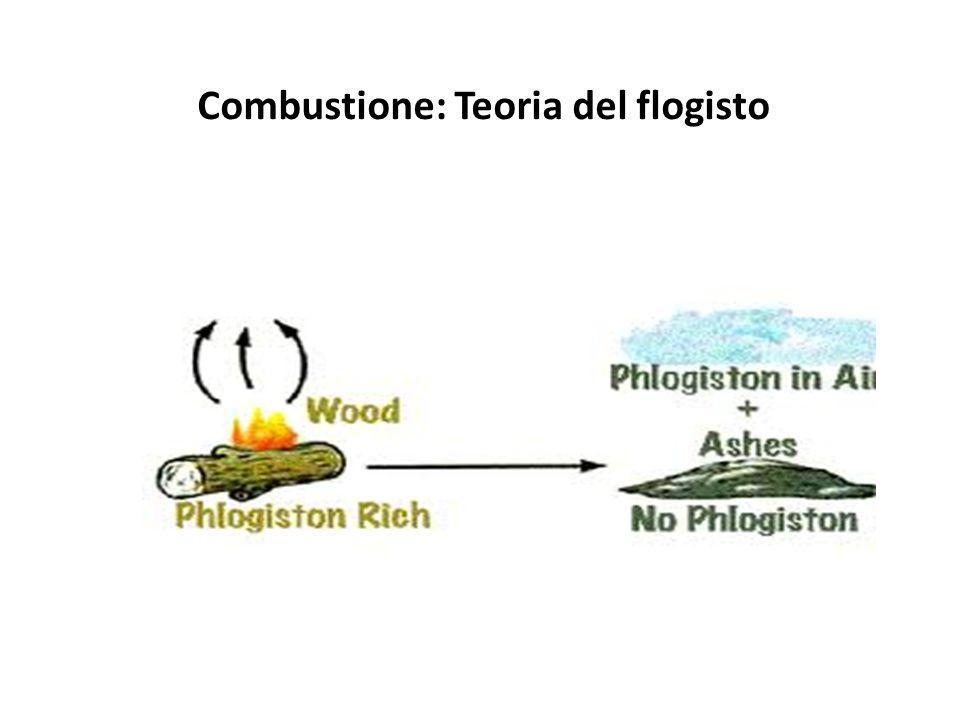 Combustione: Teoria del flogisto