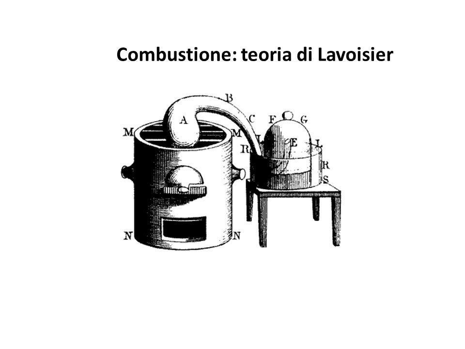 Combustione: teoria di Lavoisier