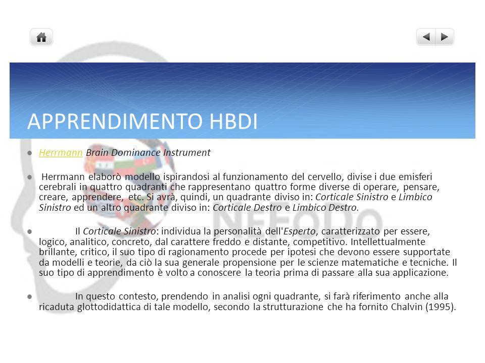 APPRENDIMENTO HBDI Herrmann Brain Dominance Instrument