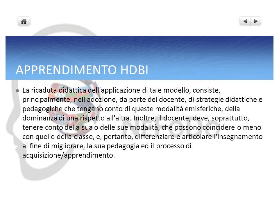APPRENDIMENTO HDBI