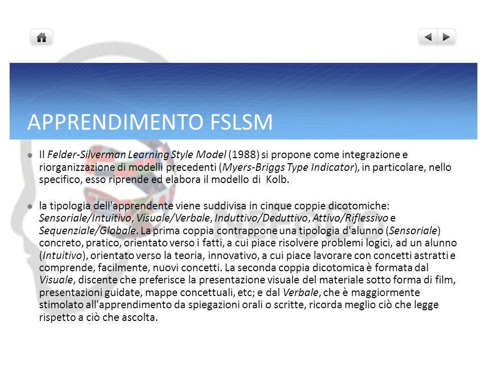 APPRENDIMENTO FSLSM