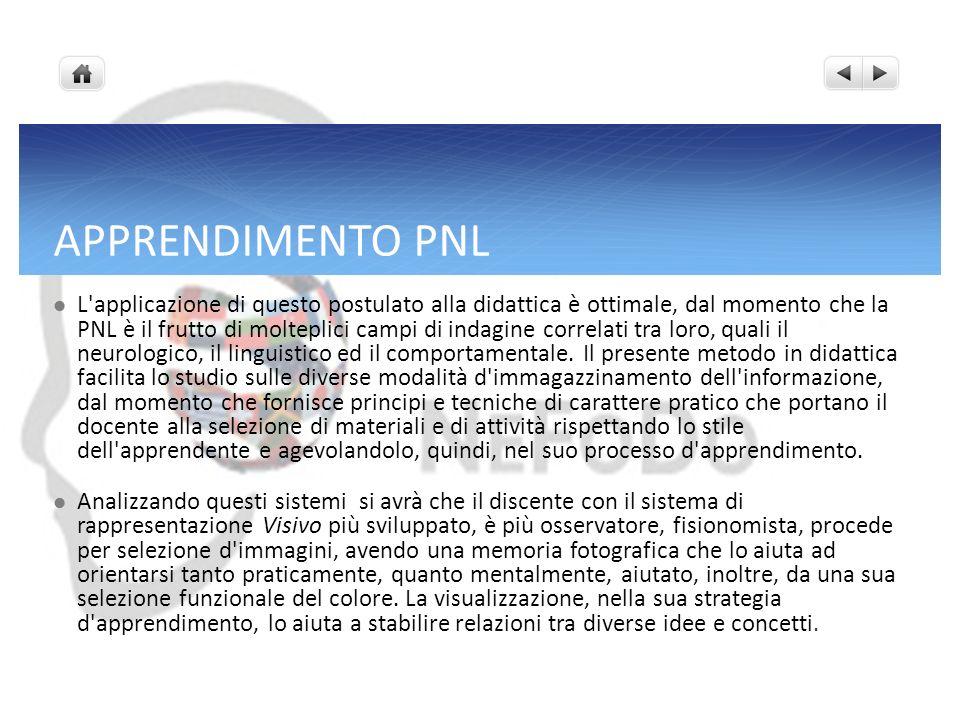 APPRENDIMENTO PNL