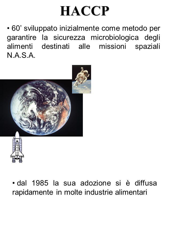 HACCP 60' sviluppato inizialmente come metodo per garantire la sicurezza microbiologica degli alimenti destinati alle missioni spaziali N.A.S.A.