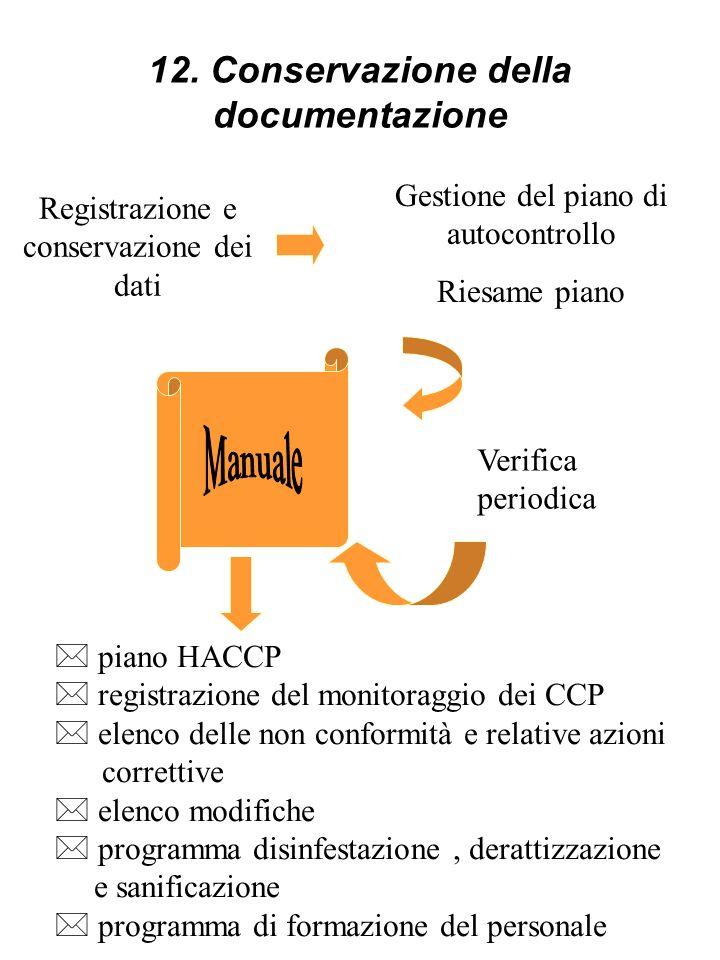 12. Conservazione della documentazione
