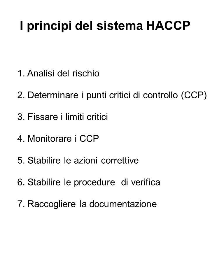 I principi del sistema HACCP