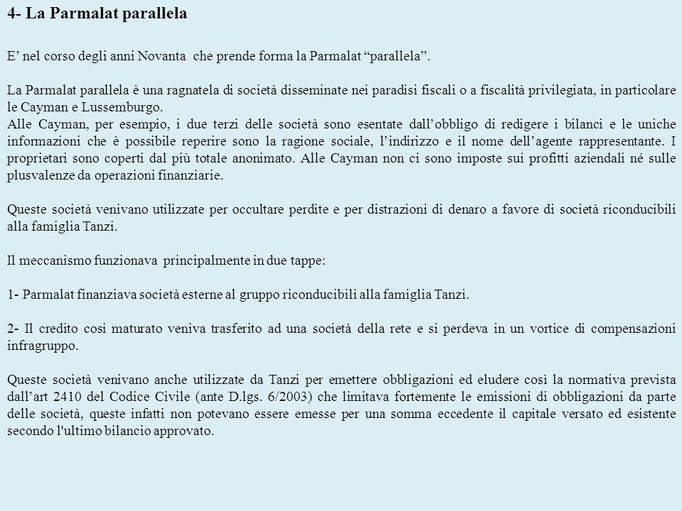 4- La Parmalat parallela