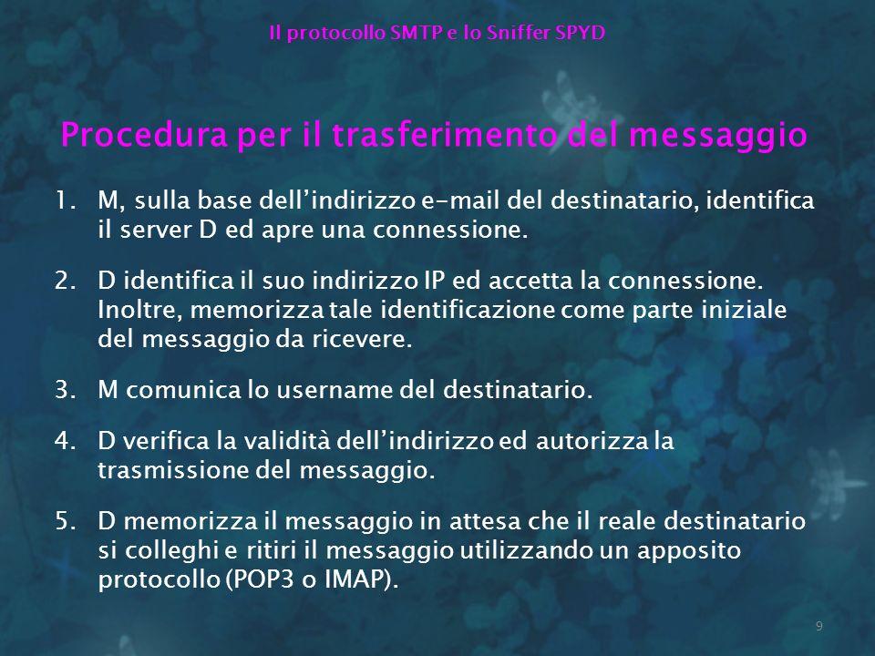 Procedura per il trasferimento del messaggio
