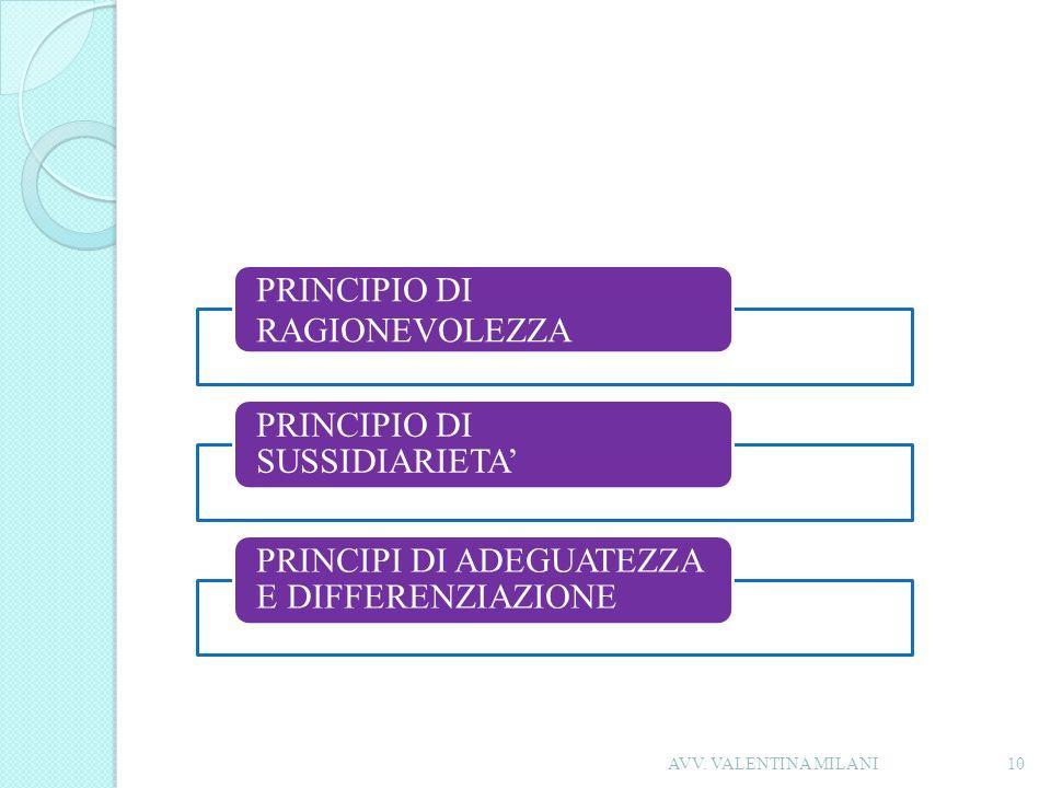 PRINC IPIO DI RAGI ONEV OLEZ ZA PRINCIPIO DI SUSSIDIARIETA'
