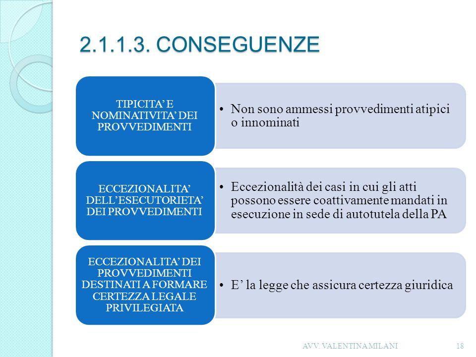 2.1.1.3. CONSEGUENZE AVV. VALENTINA MILANI