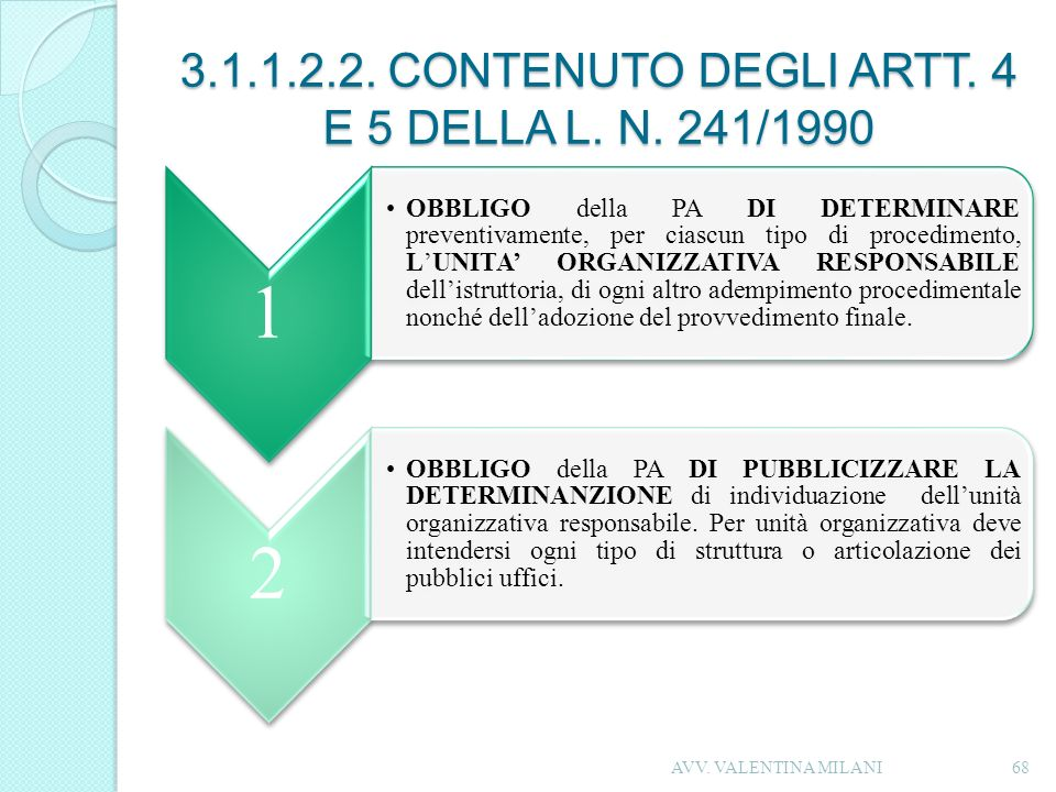 3.1.1.2.2. CONTENUTO DEGLI ARTT. 4 E 5 DELLA L. N. 241/1990