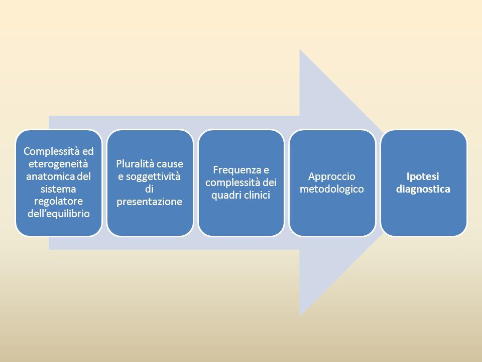 Pluralità cause e soggettività di presentazione