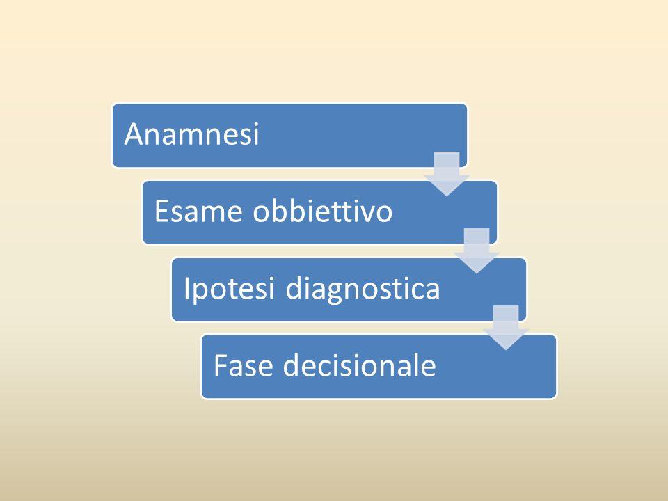 Anamnesi Esame obbiettivo Ipotesi diagnostica Fase decisionale