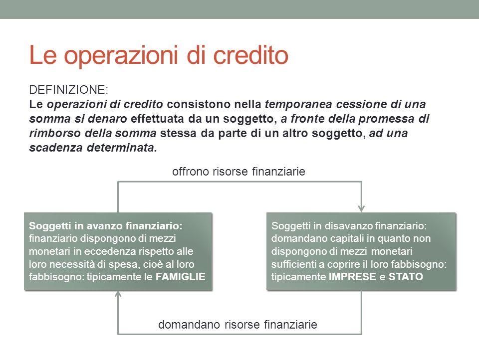 Le operazioni di credito