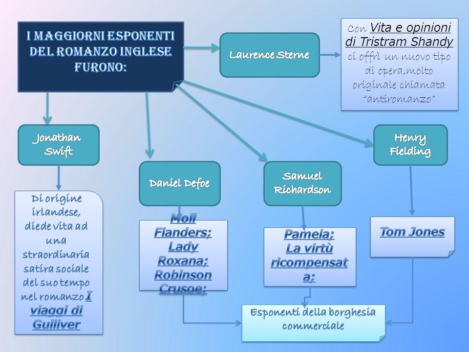 I MAGGIORNI ESPONENTI DEL ROMANZO INGLESE FURONO: