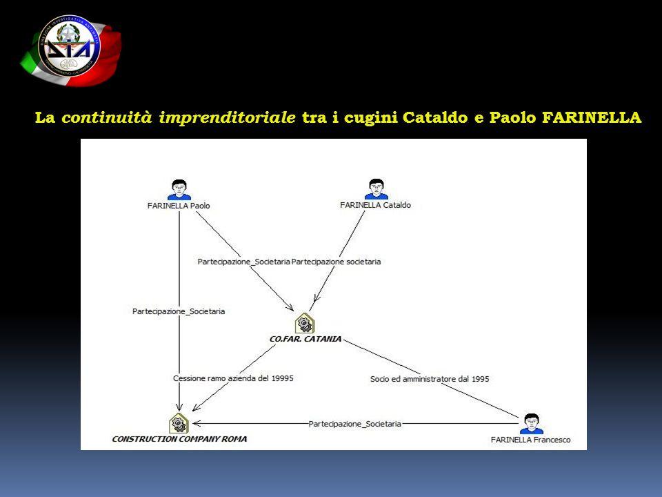 La continuità imprenditoriale tra i cugini Cataldo e Paolo FARINELLA