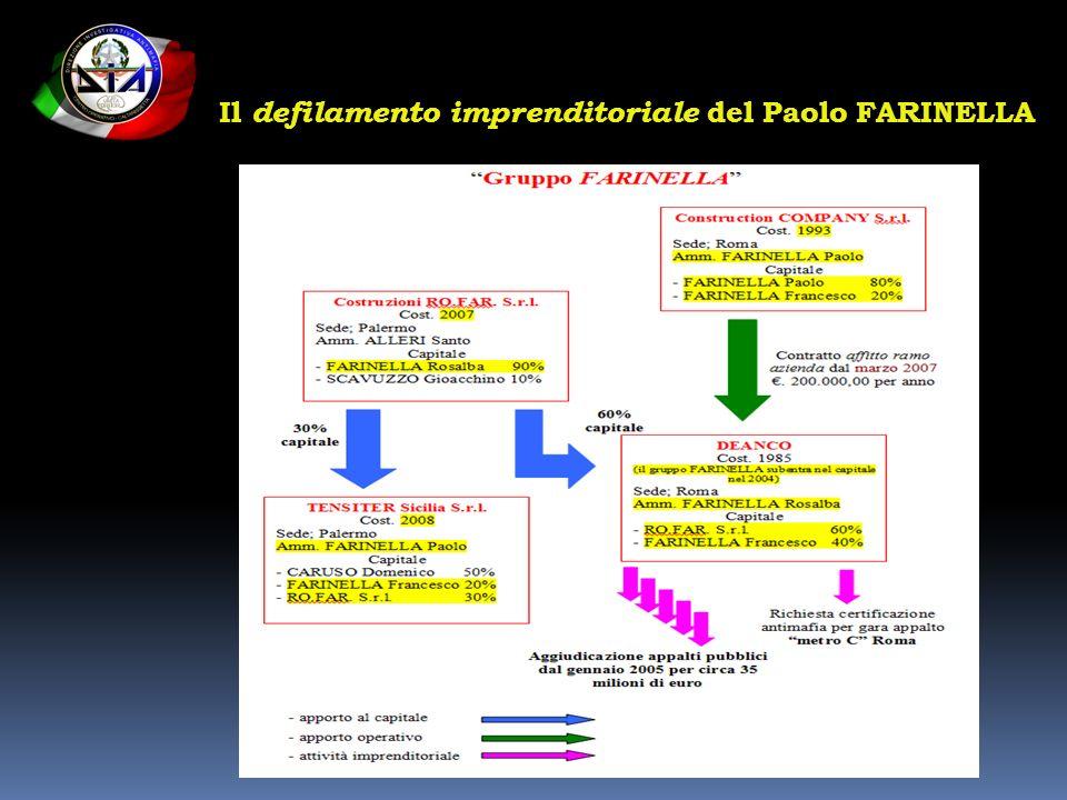Il defilamento imprenditoriale del Paolo FARINELLA