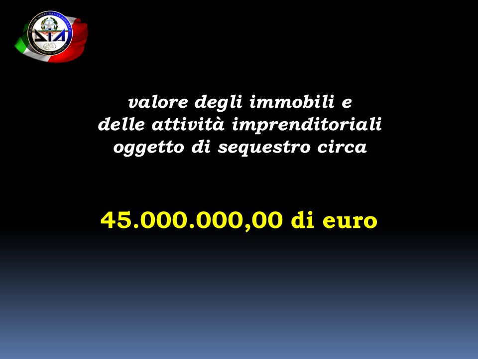 45.000.000,00 di euro valore degli immobili e