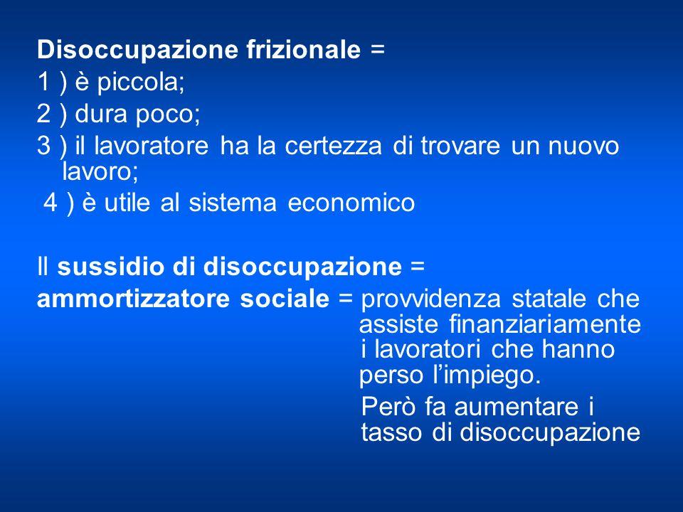Disoccupazione frizionale =