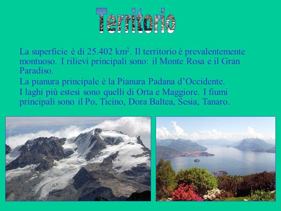 Territorio La superficie è di 25.402 km2. Il territorio è prevalentemente montuoso. I rilievi principali sono: il Monte Rosa e il Gran Paradiso.