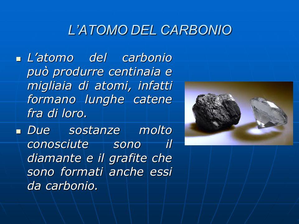 L'ATOMO DEL CARBONIO L'atomo del carbonio può produrre centinaia e migliaia di atomi, infatti formano lunghe catene fra di loro.