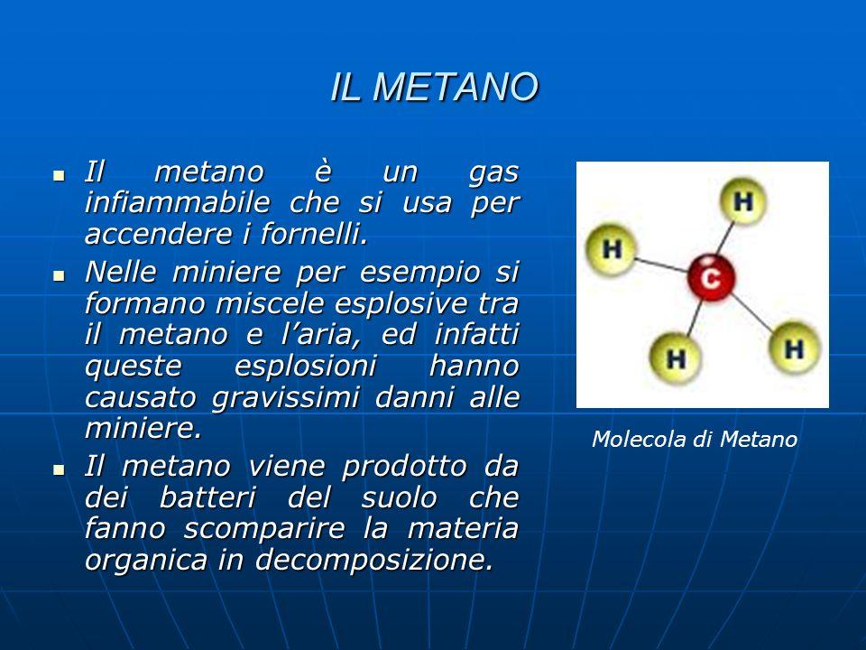 IL METANO Il metano è un gas infiammabile che si usa per accendere i fornelli.