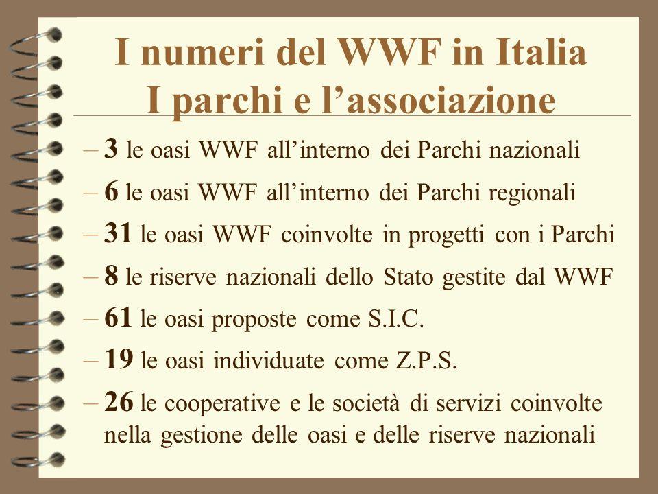 I numeri del WWF in Italia I parchi e l'associazione
