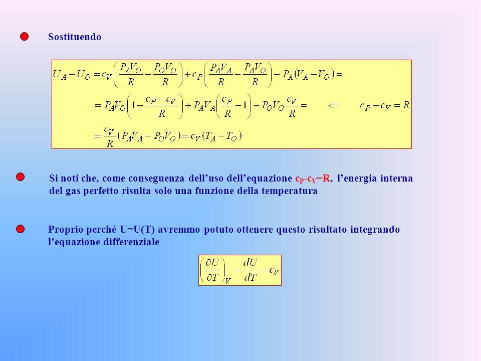 Sostituendo Si noti che, come conseguenza dell'uso dell'equazione cP-cV=R, l'energia interna.