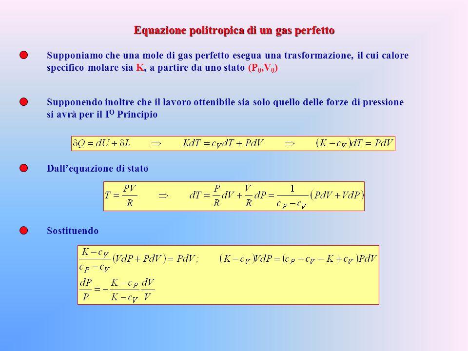 Equazione politropica di un gas perfetto