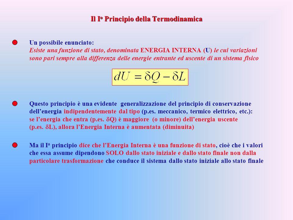 Il Io Principio della Termodinamica