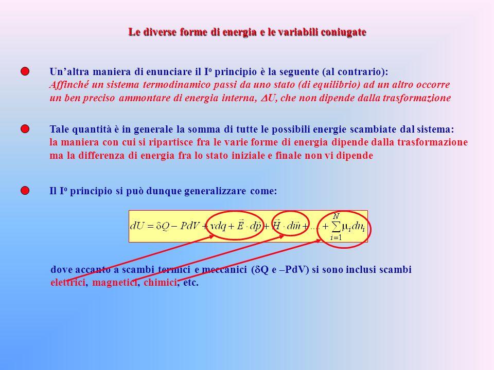 Le diverse forme di energia e le variabili coniugate