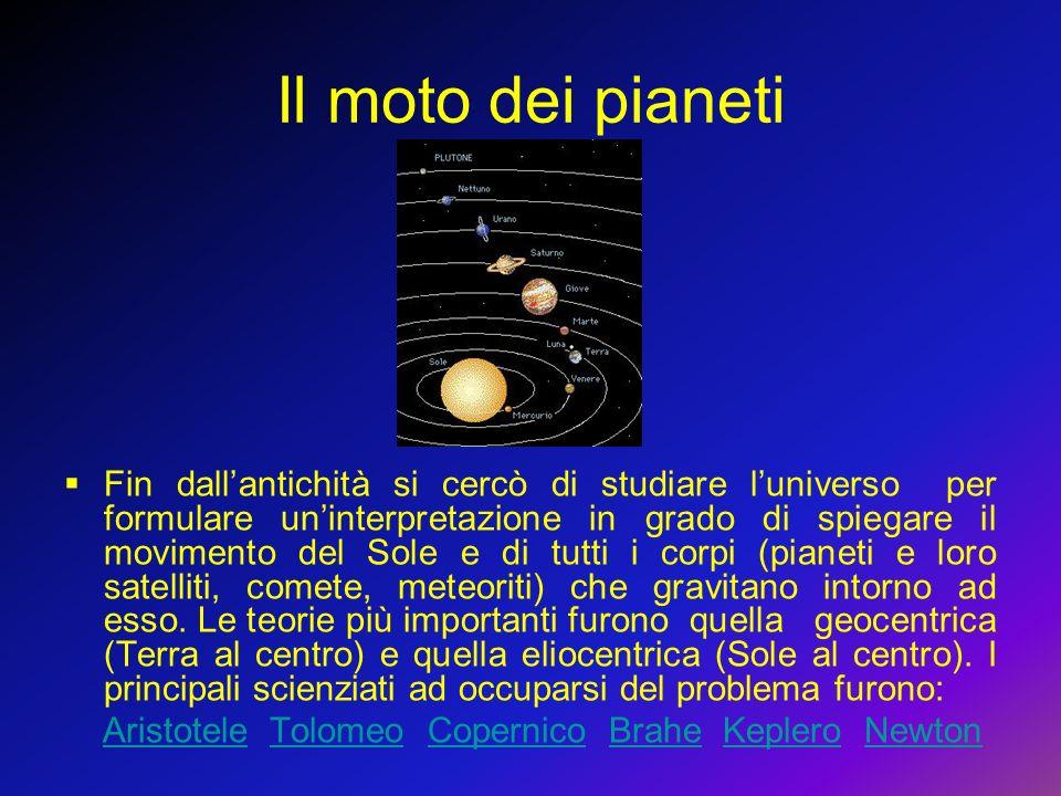 Il moto dei pianeti