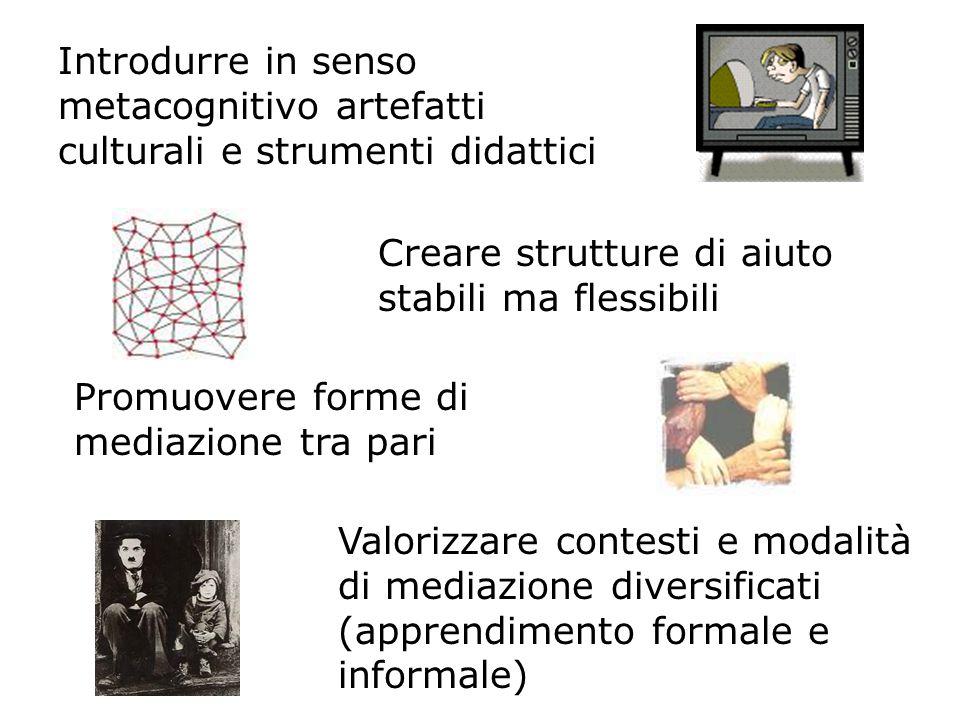 Introdurre in senso metacognitivo artefatti culturali e strumenti didattici