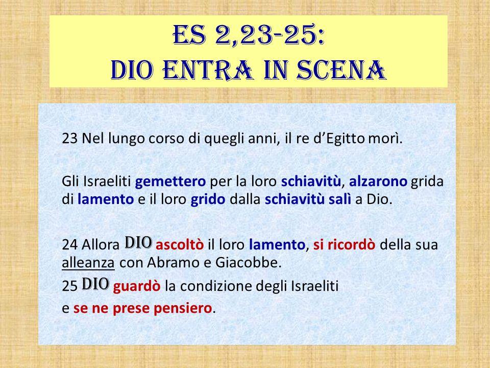 Es 2,23-25: Dio entra in scena 23 Nel lungo corso di quegli anni, il re d'Egitto morì.