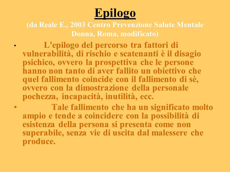 Epilogo (da Reale E., 2003 Centro Prevenzione Salute Mentale Donna, Roma, modificato)